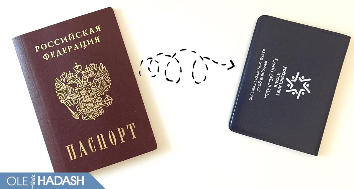 Израильское гражданство: логотип статьи