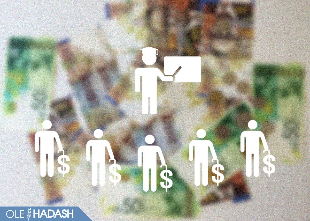 Пенсия в Израиле