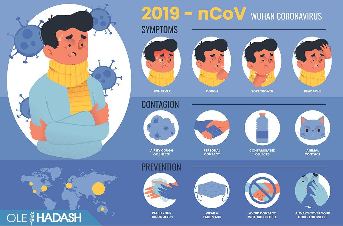 Репатриация при коронавирусе